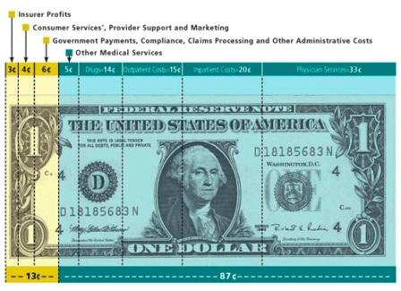 Dollar Bill Graphic